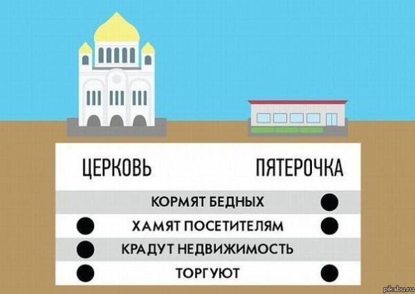 Церковь против Пятёрочки