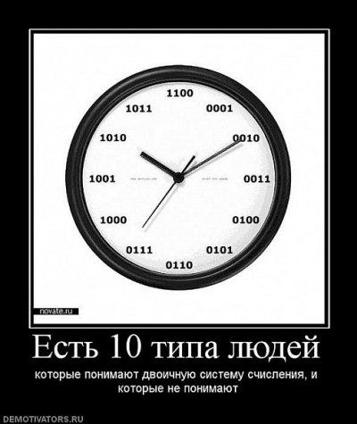 10 типа людей