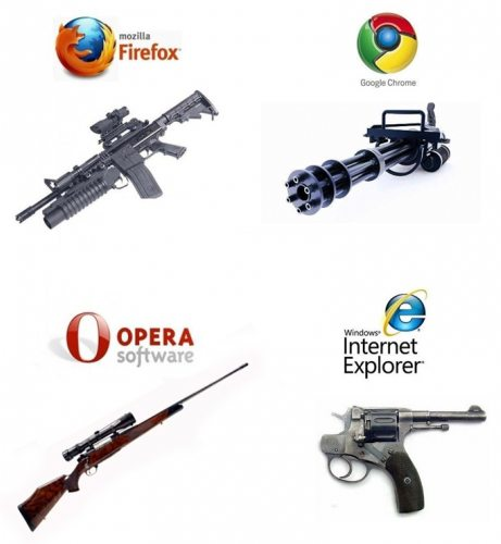 Типичные браузеры